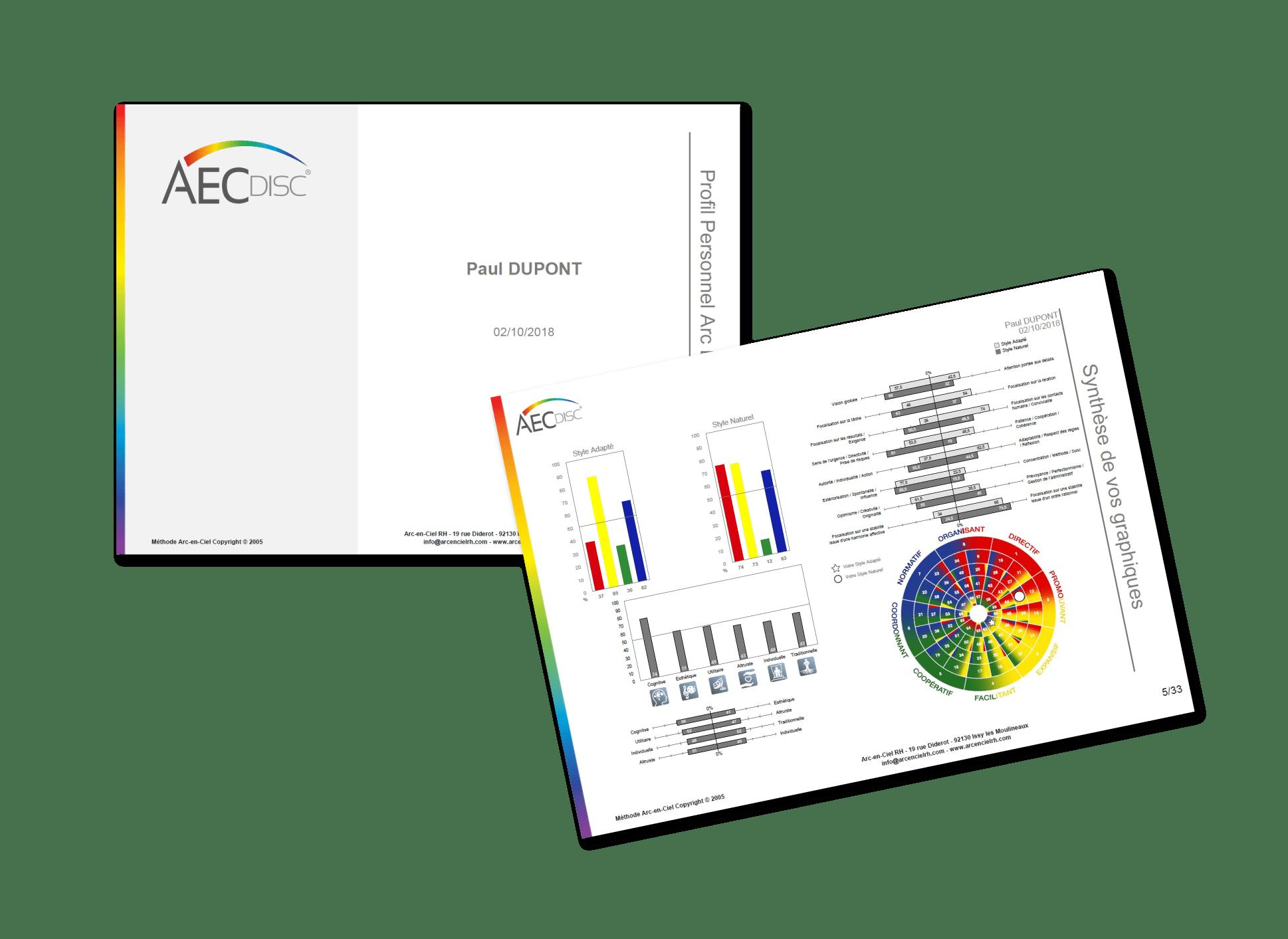 Profils AEC DISC