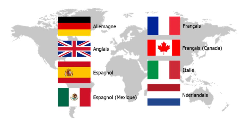 Langues disponibles pour le profil AEC DISC